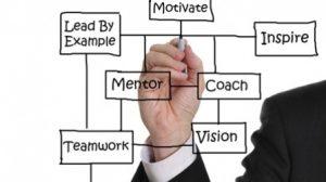 mentoring aziendale